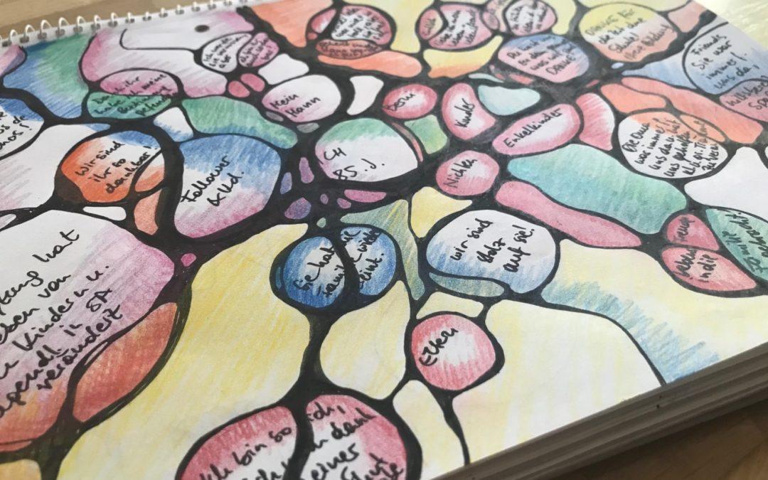 10 Gründe, bei der 2. Neurographik Konferenz des Instituts für Kreativitätspsychologie dabei zu sein!
