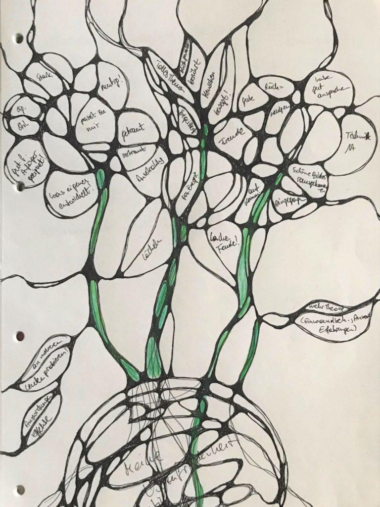 Neurographischer Blumenstrauß - Umgang mit Selbstkritik
